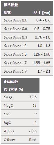 GlassBeads (玻璃珠)