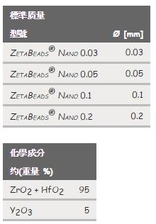 ZETA BEADS-NANO (釔鋯球)